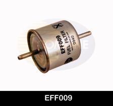Comline EFF009 - FILTRO GASOLINA    KL41